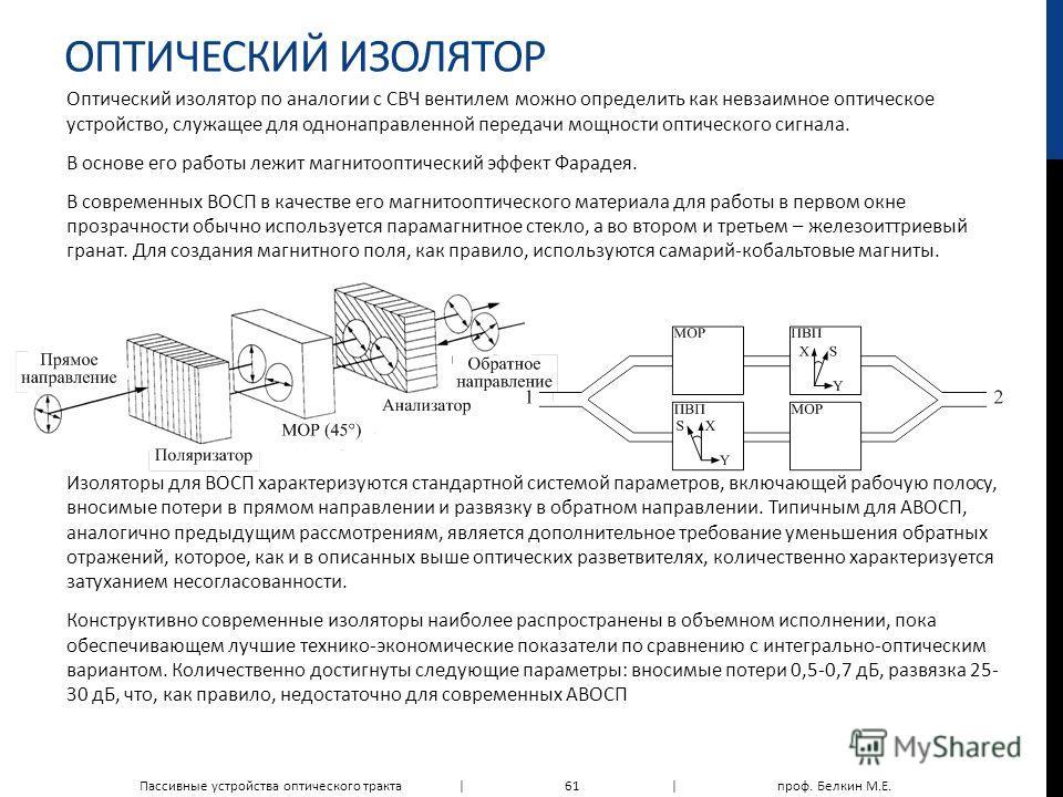 ОПТИЧЕСКИЙ ИЗОЛЯТОР Оптический изолятор по аналогии с СВЧ вентилем можно определить как невзаимное оптическое устройство, служащее для однонаправленной передачи мощности оптического сигнала. В основе его работы лежит магнитооптический эффект Фарадея.