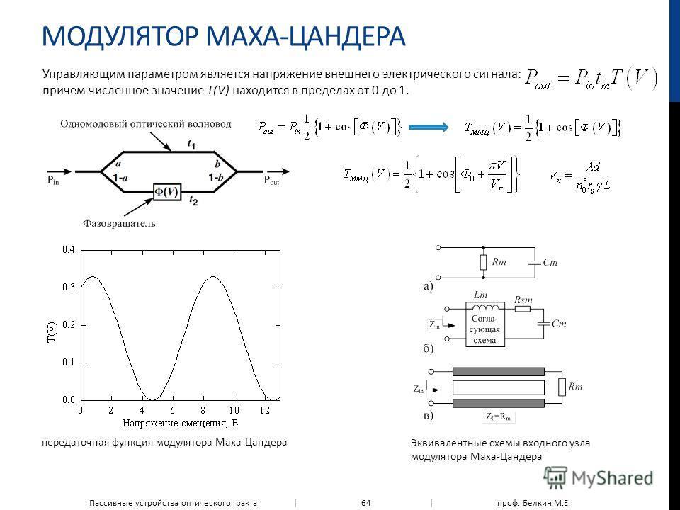 МОДУЛЯТОР МАХА-ЦАНДЕРА Управляющим параметром является напряжение внешнего электрического сигнала: причем численное значение T(V) находится в пределах от 0 до 1. передаточная функция модулятора Маха-Цандера Эквивалентные схемы входного узла модулятор