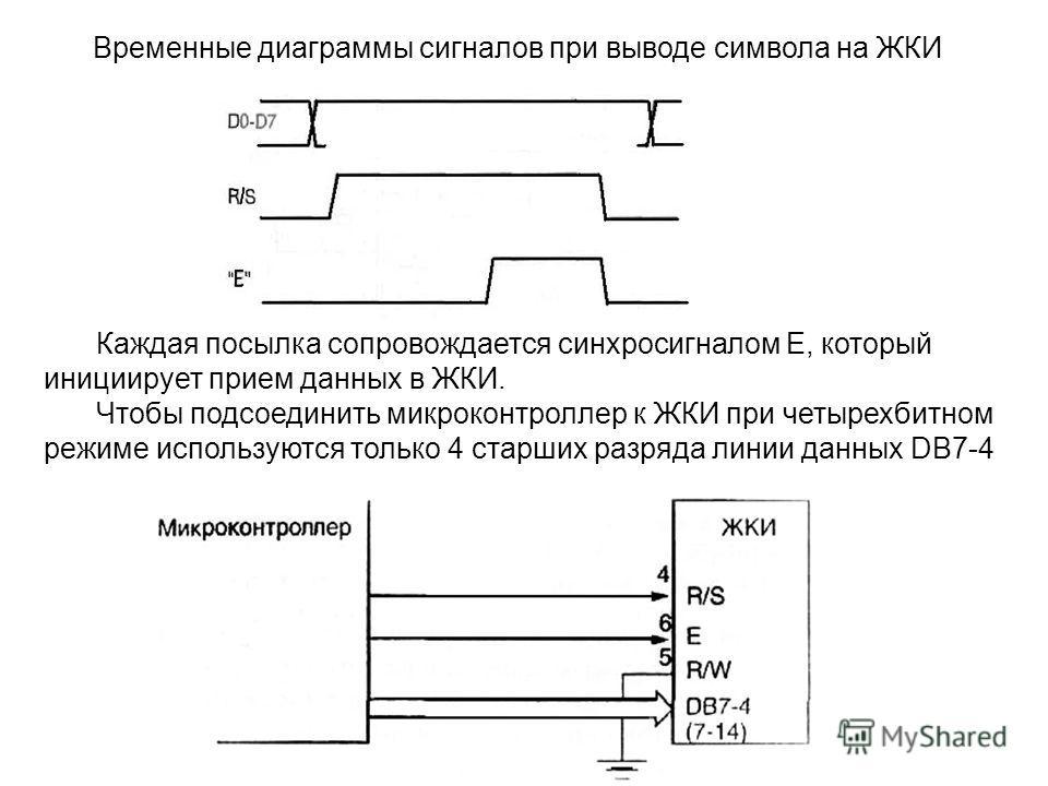Временные диаграммы сигналов при выводе символа на ЖКИ Каждая посылка сопровождается синхросигналом Е, который инициирует прием данных в ЖКИ. Чтобы подсоединить микроконтроллер к ЖКИ при четырехбитном режиме используются только 4 старших разряда лини