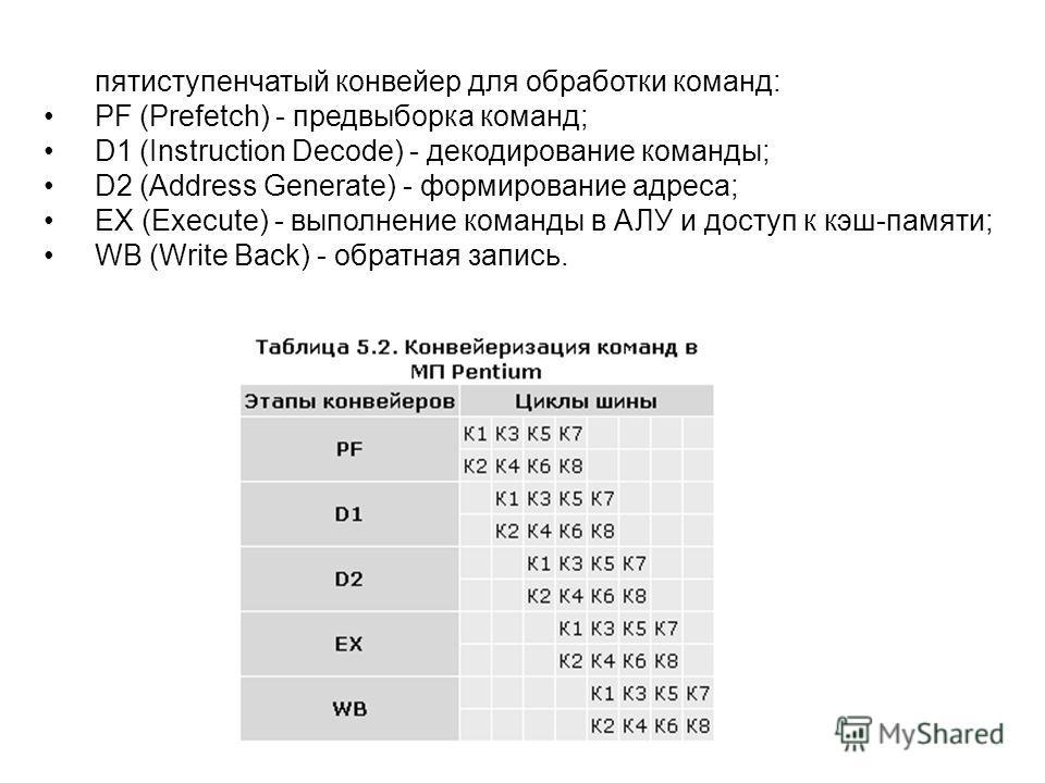 пятиступенчатый конвейер для обработки команд: PF (Prefetch) - предвыборка команд; D1 (Instruction Decode) - декодирование команды; D2 (Address Generate) - формирование адреса; EX (Execute) - выполнение команды в АЛУ и доступ к кэш-памяти; WB (Write