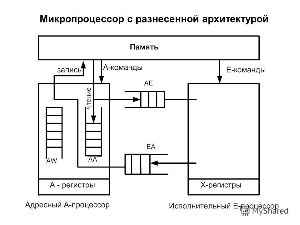 Микропроцессор с разнесенной архитектурой