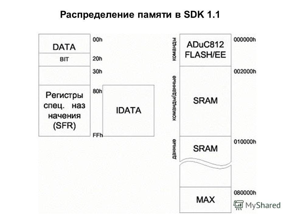 Распределение памяти в SDK 1.1