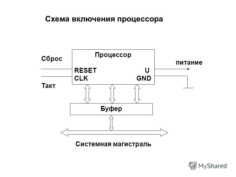 Процессор RESET U СLK GND Сброс Такт питание Буфер Системная магистраль Схема включения процессора