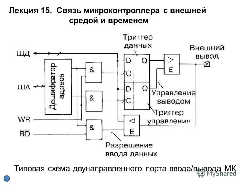 Типовая схема двунаправленного порта ввода/вывода МК Лекция 15. Связь микроконтроллера с внешней средой и временем