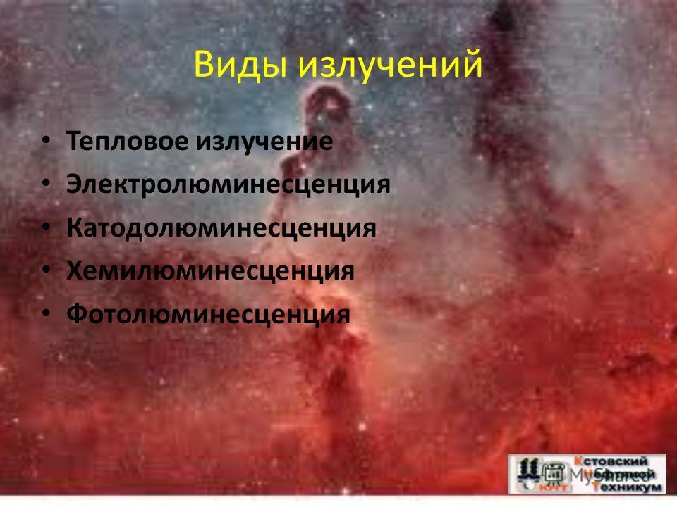 Виды излучений Тепловое излучение Электролюминесценция Катодолюминесценция Хемилюминесценция Фотолюминесценция