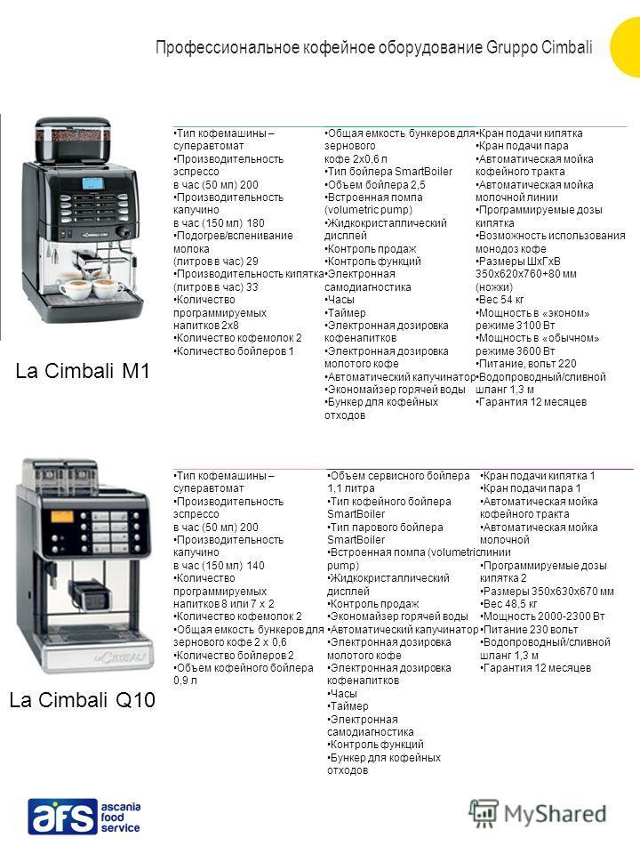 Тип кофемашины – суперавтомат Производительность эспрессо в час (50 мл) 200 Производительность капучино в час (150 мл) 180 Подогрев/вспенивание молока (литров в час) 29 Производительность кипятка (литров в час) 33 Количество программируемых напитков