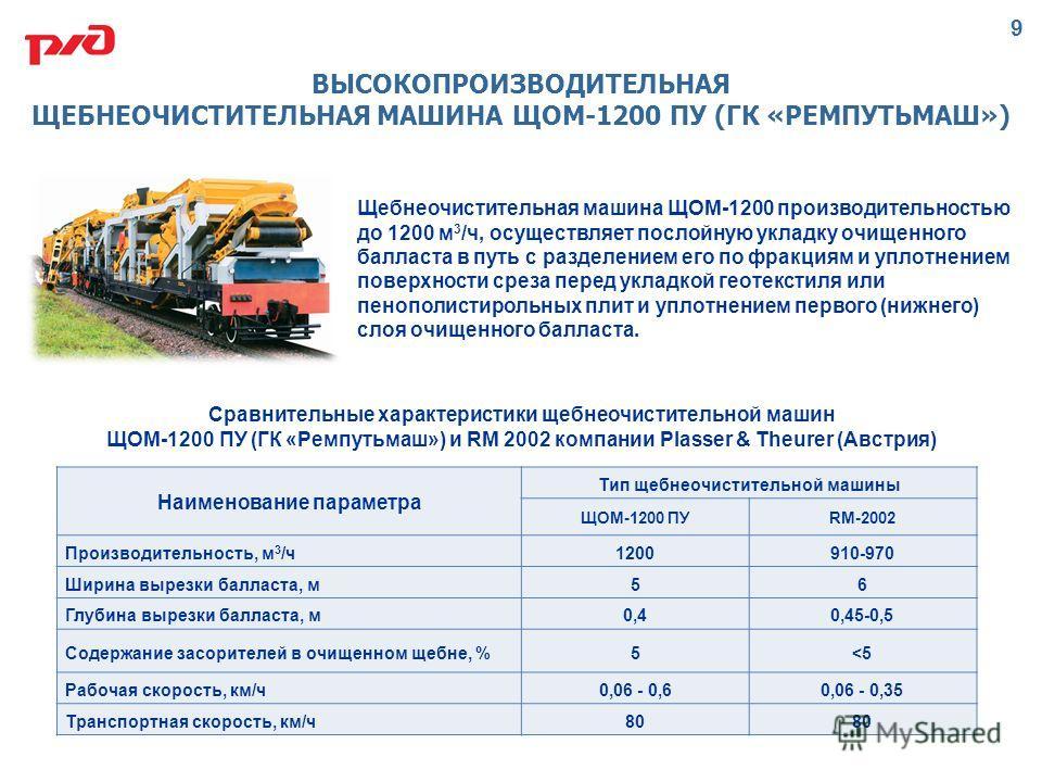 Наименование параметра Тип щебнеочистительной машины ЩОМ-1200 ПУRM-2002 Производительность, м 3 /ч1200910-970 Ширина вырезки балласта, м56 Глубина вырезки балласта, м0,40,45-0,5 Содержание засорителей в очищенном щебне, %5