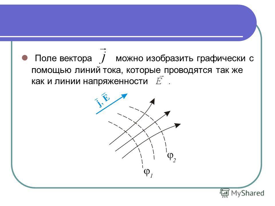 Поле вектора можно изобразить графически с помощью линий тока, которые проводятся так же как и линии напряженности
