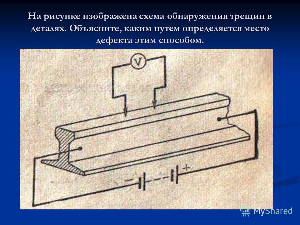 На рисунке изображена схема обнаружения трещин в деталях. Объясните, каким путем определяется место дефекта этим способом.