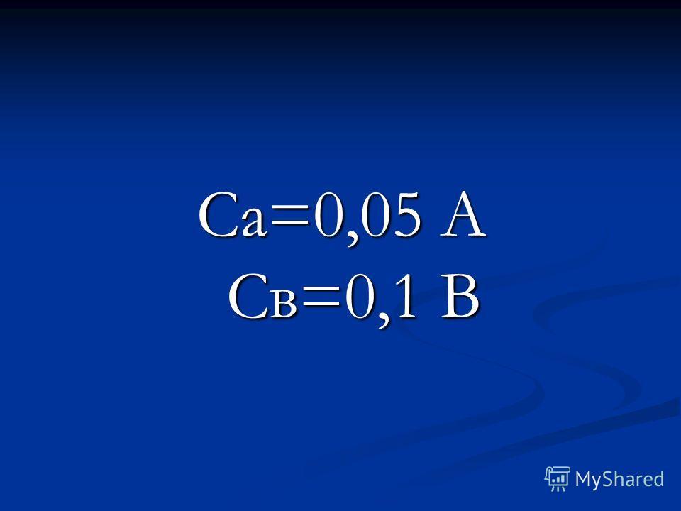 Са=0,05 А Св=0,1 В