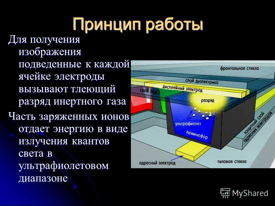 Принцип работы Для получения изображения подведенные к каждой ячейке электроды вызывают тлеющий разряд инертного газа Часть заряженных ионов отдает энергию в виде излучения квантов света в ультрафиолетовом диапазоне