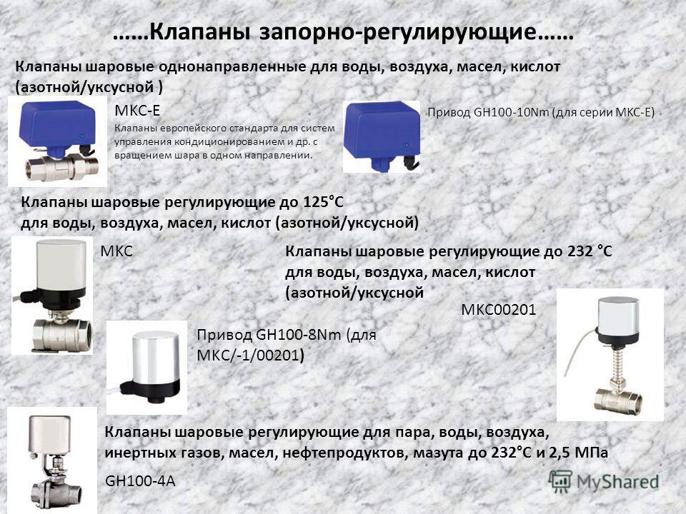 ……Клапаны запорно-регулирующие…… Клапаны шаровые однонаправленные для воды, воздуха, масел, кислот (азотной/уксусной ) MKC-E Клапаны европейского стандарта для систем управления кондиционированием и др. с вращением шара в одном направлении. Привод GH