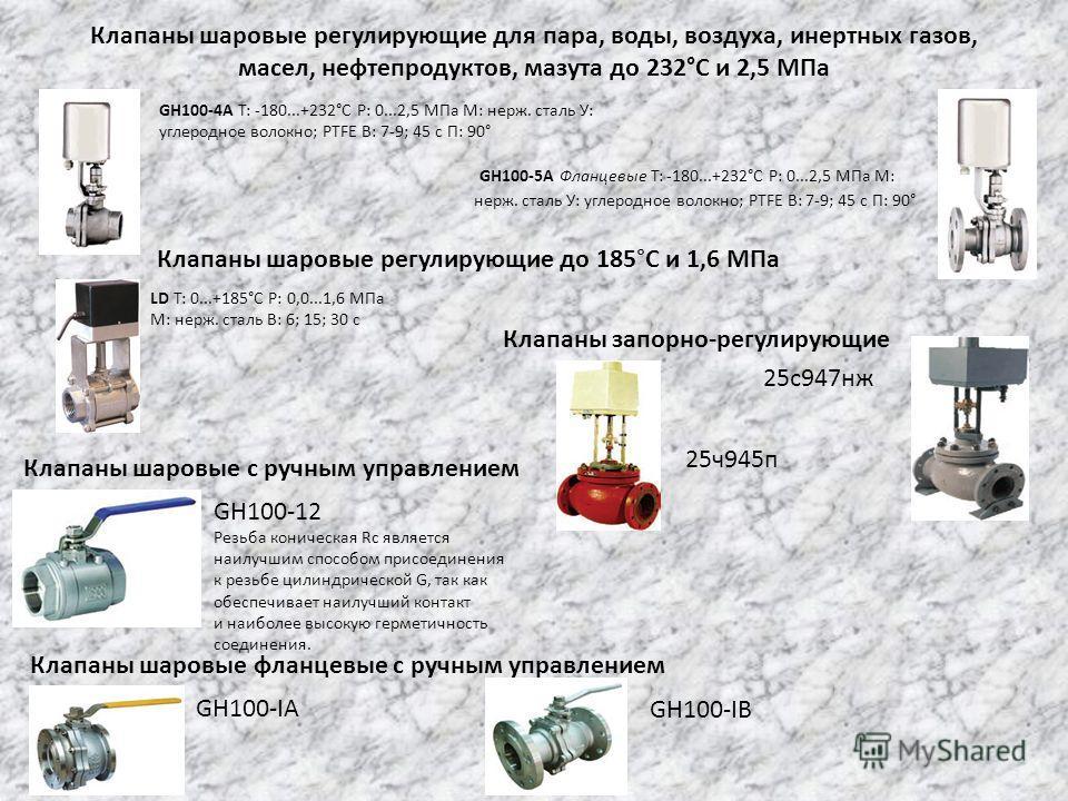 Клапаны шаровые регулирующие для пара, воды, воздуха, инертных газов, масел, нефтепродуктов, мазута до 232°С и 2,5 МПа GH100-4A Т: -180...+232°С Р: 0...2,5 МПа М: нерж. сталь У: углеродное волокно; PTFE В: 7-9; 45 с П: 90° GH100-5A Фланцевые Т: -180.