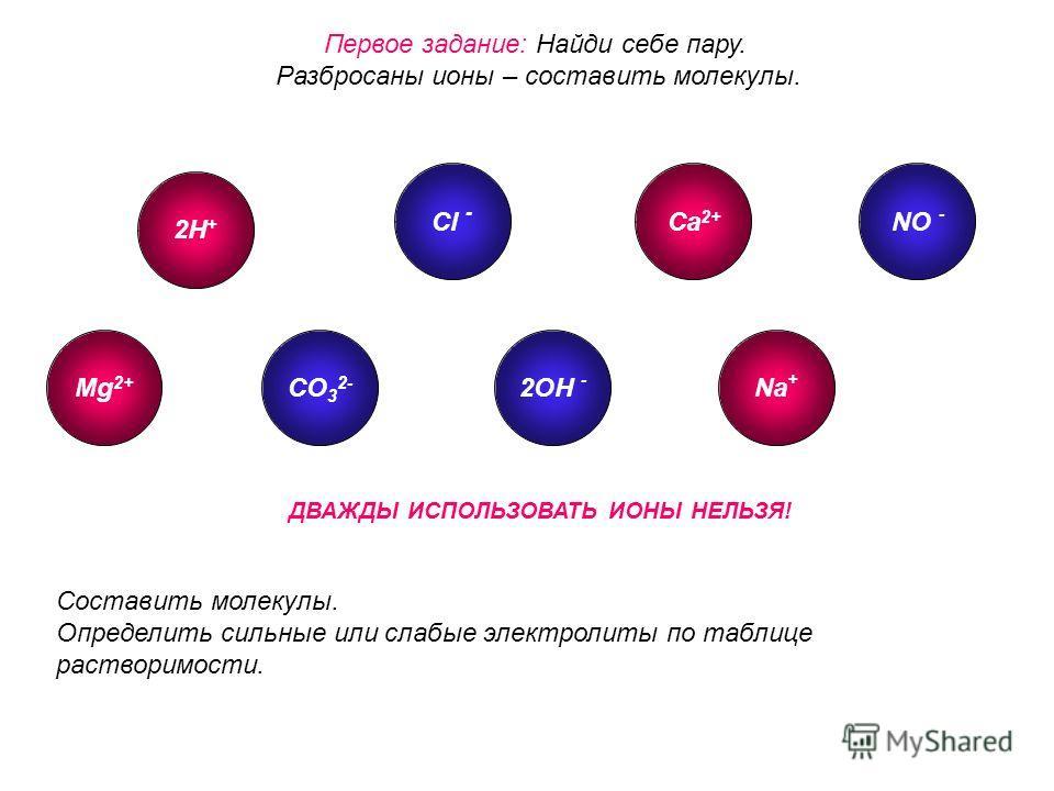Первое задание: Найди себе пару. Разбросаны ионы – составить молекулы. Cl - Ca 2+ Na + NO - Mg 2+ 2H + CО 3 2- 2OH - ДВАЖДЫ ИСПОЛЬЗОВАТЬ ИОНЫ НЕЛЬЗЯ! Составить молекулы. Определить сильные или слабые электролиты по таблице растворимости.