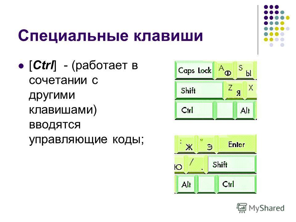 Специальные клавиши [Ctrl] - (работает в сочетании с другими клавишами) вводятся управляющие коды;
