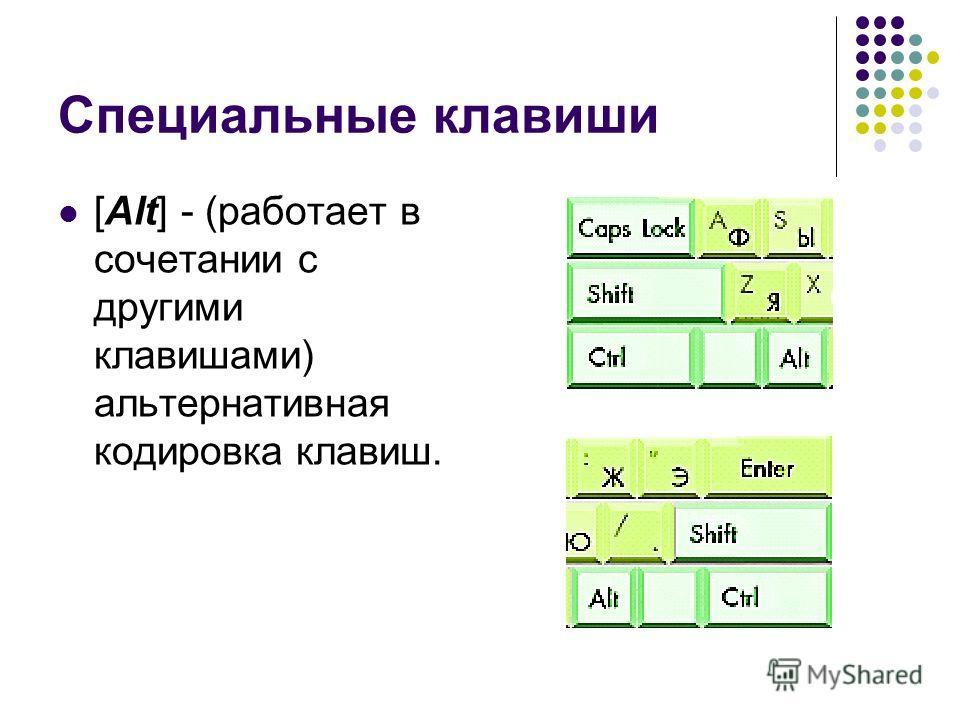 Специальные клавиши [Alt] - (работает в сочетании с другими клавишами) альтернативная кодировка клавиш.