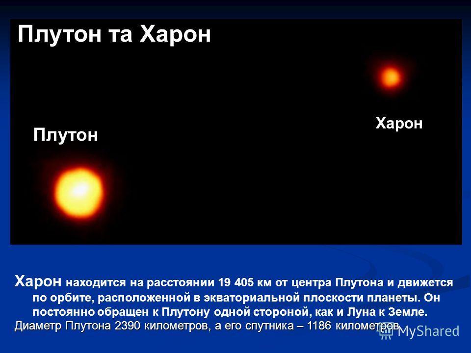 Харон находится на расстоянии 19 405 км от центра Плутона и движется по орбите, расположенной в экваториальной плоскости планеты. Он постоянно обращен к Плутону одной стороной, как и Луна к Земле. Диаметр Плутона 2390 километров, а его спутника – 118
