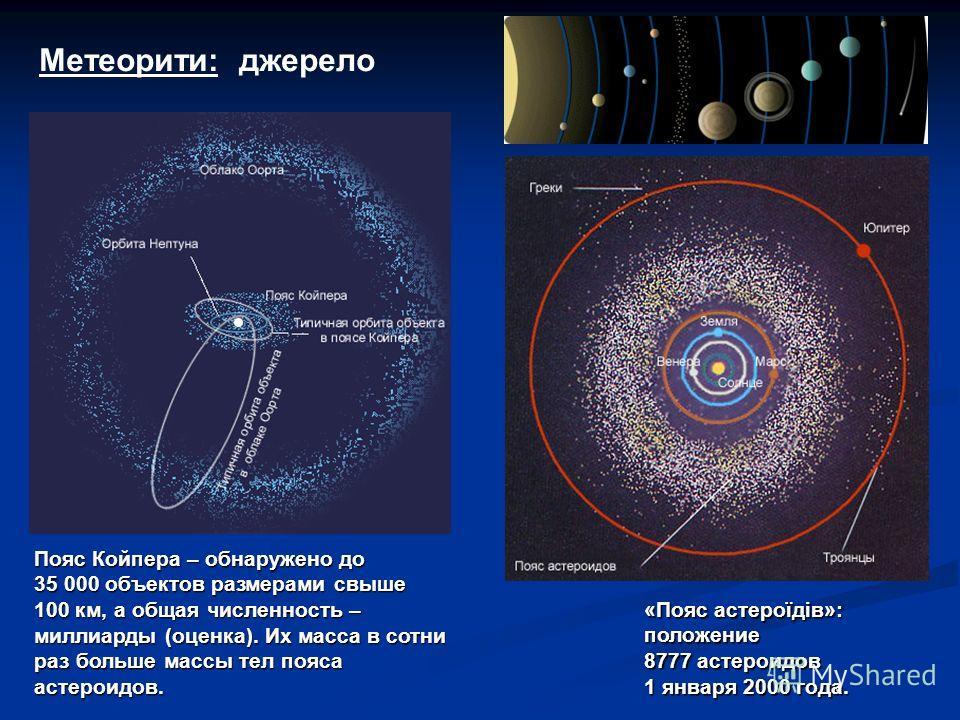 Метеорити: джерело «Пояс астероїдів»: положение 8777 астероидов 1 января 2000 года. Пояс Койпера – обнаружено до 35 000 объектов размерами свыше 100 км, а общая численность – миллиарды (оценка). Их масса в сотни раз больше массы тел пояса астероидов.