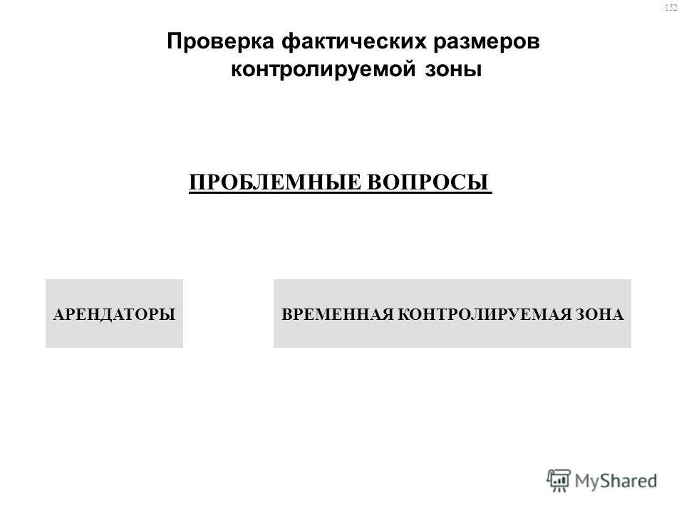 Проверка фактических размеров контролируемой зоны ПРОБЛЕМНЫЕ ВОПРОСЫ АРЕНДАТОРЫВРЕМЕННАЯ КОНТРОЛИРУЕМАЯ ЗОНА 152