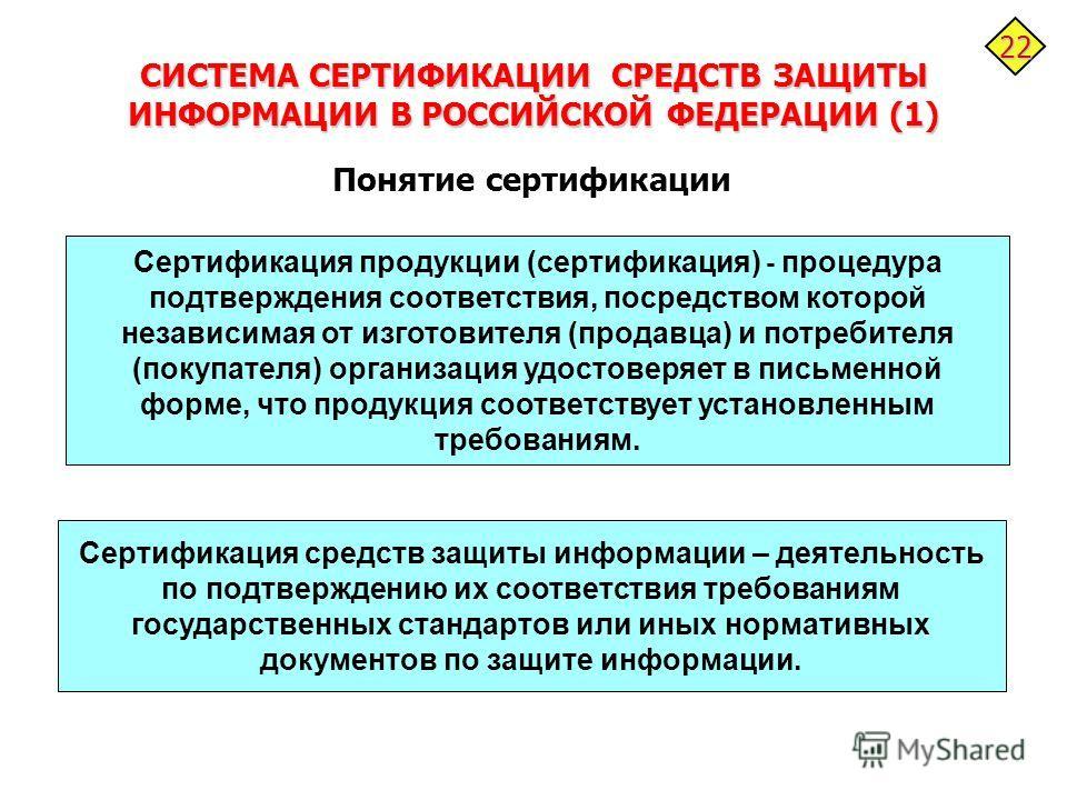 СИСТЕМА СЕРТИФИКАЦИИ СРЕДСТВ ЗАЩИТЫ ИНФОРМАЦИИ В РОССИЙСКОЙ ФЕДЕРАЦИИ (1) Сертификация продукции (сертификация) - процедура подтверждения соответствия, посредством которой независимая от изготовителя (продавца) и потребителя (покупателя) организация