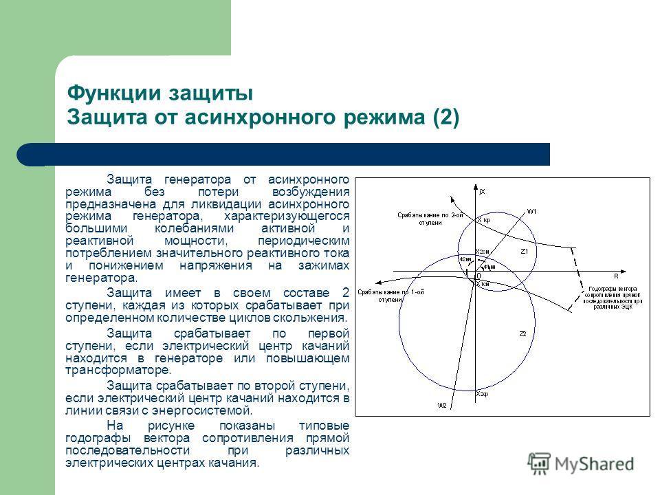 Функции защиты Защита от асинхронного режима (2) Защита генератора от асинхронного режима без потери возбуждения предназначена для ликвидации асинхронного режима генератора, характеризующегося большими колебаниями активной и реактивной мощности, пери