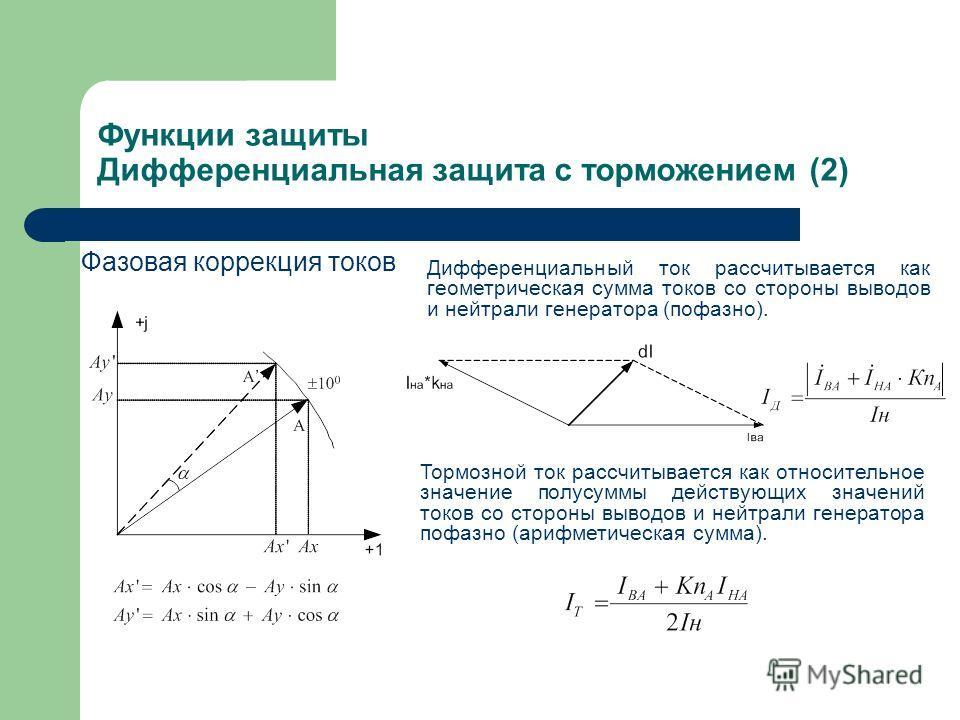 Функции защиты Дифференциальная защита с торможением (2) Фазовая коррекция токов Дифференциальный ток рассчитывается как геометрическая сумма токов со стороны выводов и нейтрали генератора (пофазно). Тормозной ток рассчитывается как относительное зна