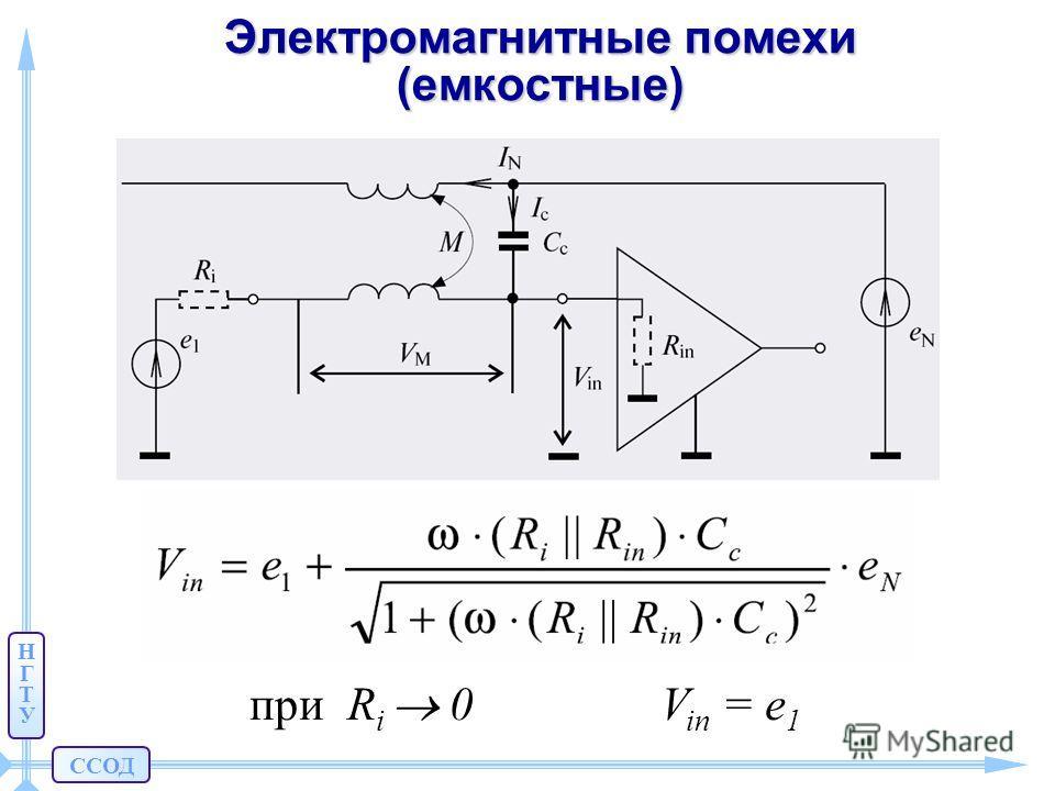 ССОД НГТУНГТУ Электромагнитные помехи (емкостные) при R i 0 V in = e 1