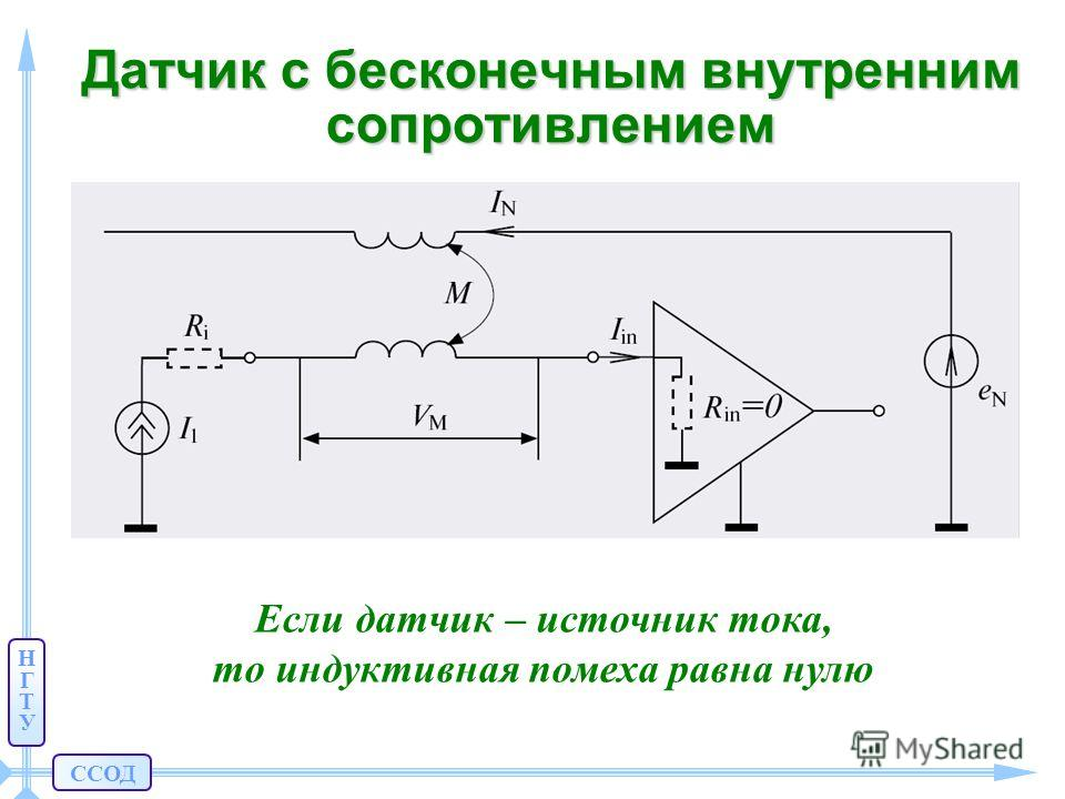 ССОД НГТУНГТУ Датчик с бесконечным внутренним сопротивлением Если датчик – источник тока, то индуктивная помеха равна нулю
