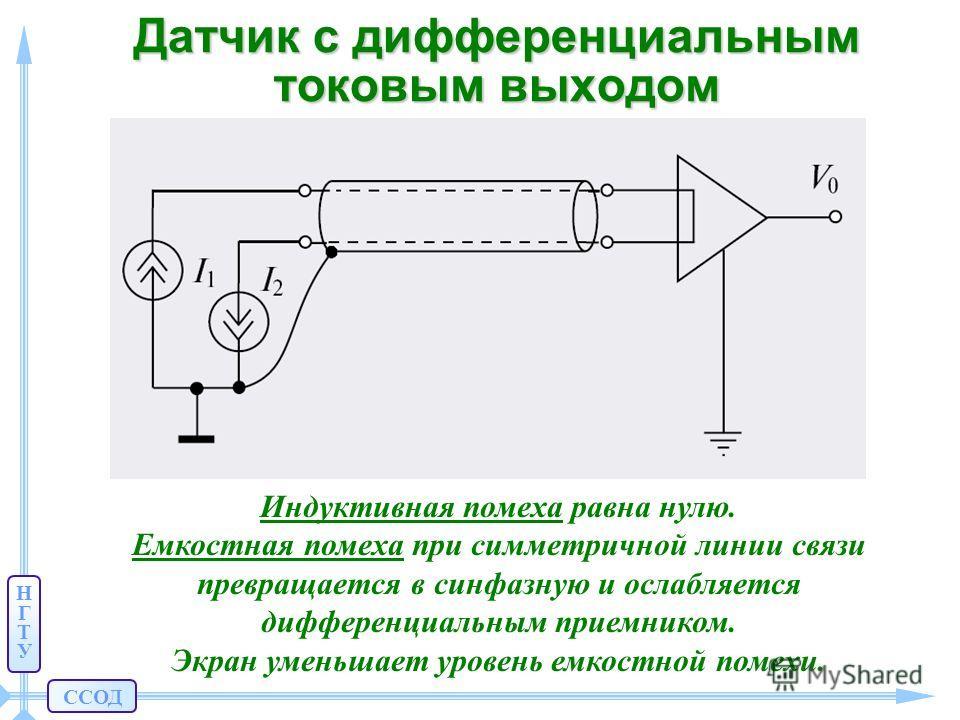 ССОД НГТУНГТУ Датчик с дифференциальным токовым выходом Индуктивная помеха равна нулю. Емкостная помеха при симметричной линии связи превращается в синфазную и ослабляется дифференциальным приемником. Экран уменьшает уровень емкостной помехи.
