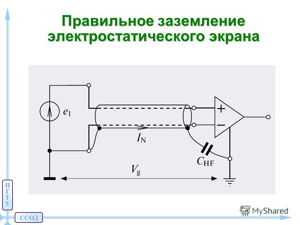 ССОД НГТУНГТУ Правильное заземление электростатического экрана
