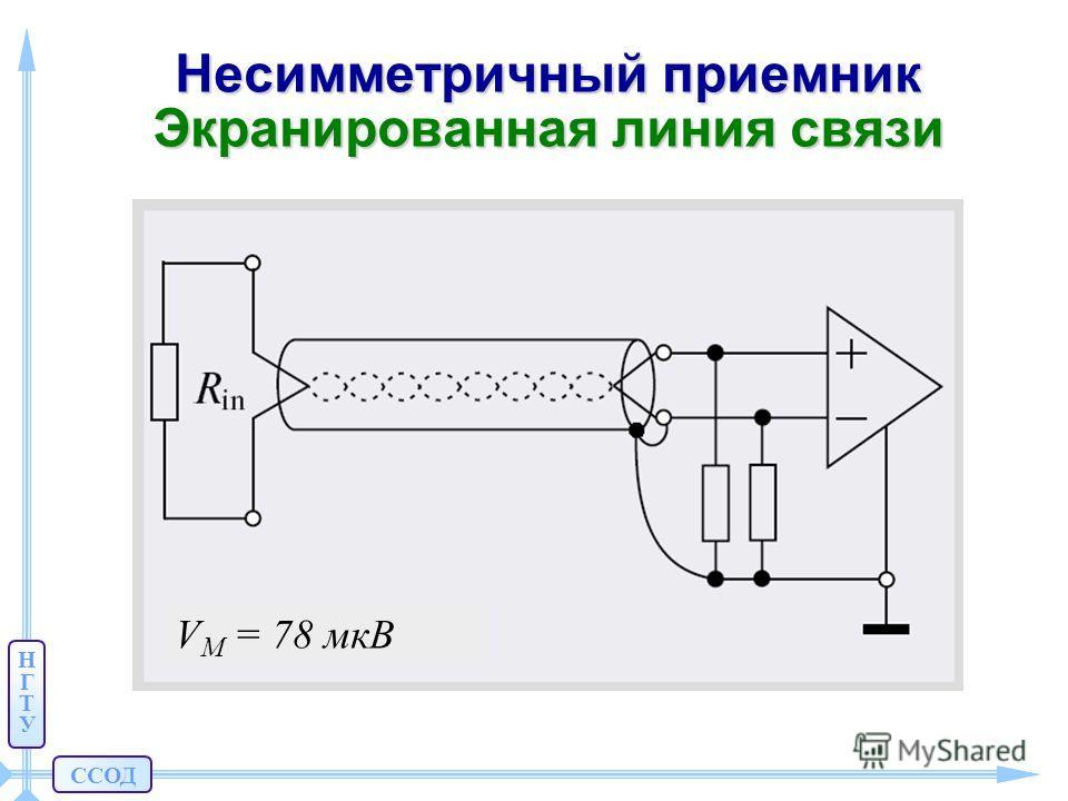 ССОД НГТУНГТУ Несимметричный приемник Экранированная линия связи V M = 78 мкВ