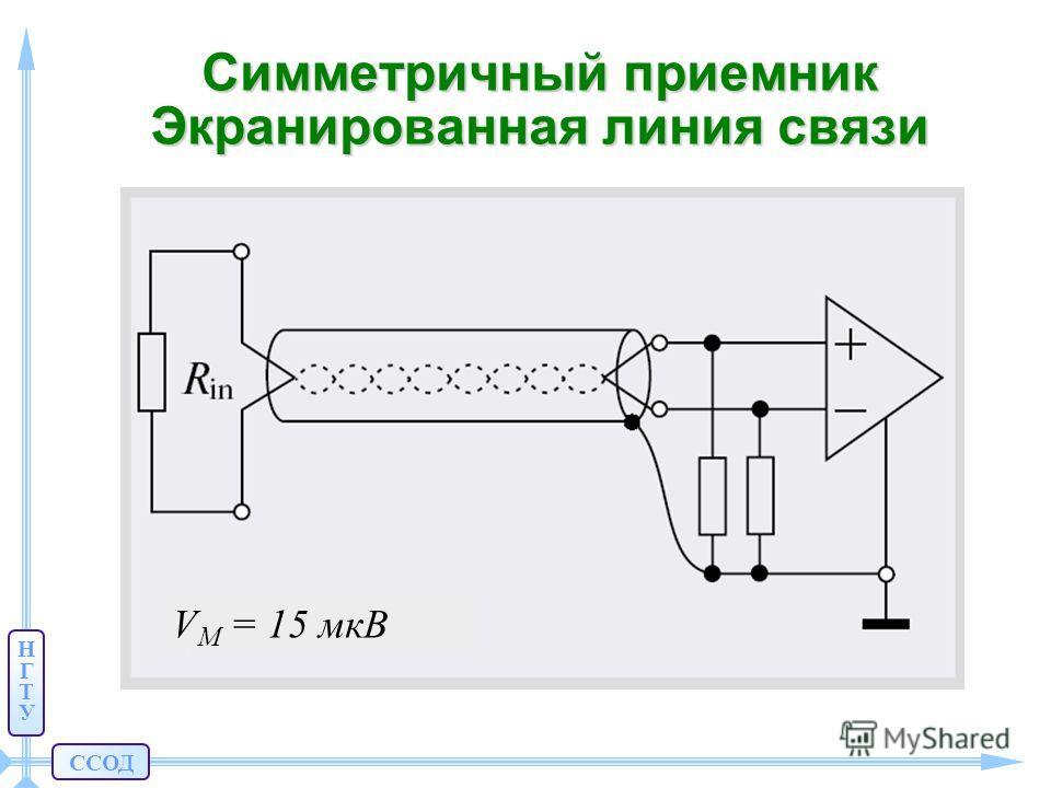 ССОД НГТУНГТУ Симметричный приемник Экранированная линия связи V M = 15 мкВ