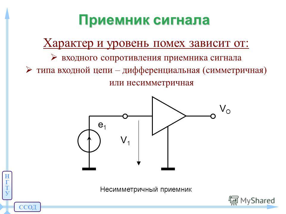 ССОД НГТУНГТУ Приемник сигнала Характер и уровень помех зависит от: входного сопротивления приемника сигнала типа входной цепи – дифференциальная (симметричная) или несимметричная Несимметричный приемник V1V1 e1e1 VОVО