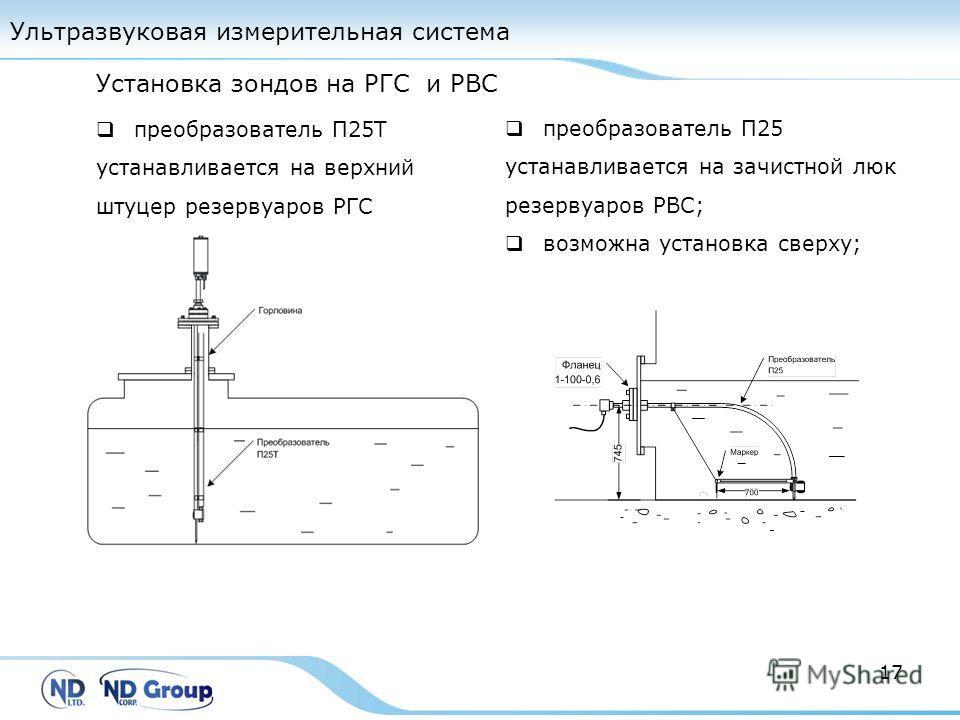 Ультразвуковая измерительная система 17 преобразователь П25Т устанавливается на верхний штуцер резервуаров РГС преобразователь П25 устанавливается на зачистной люк резервуаров РВС; возможна установка сверху; Установка зондов на РГС и РВС