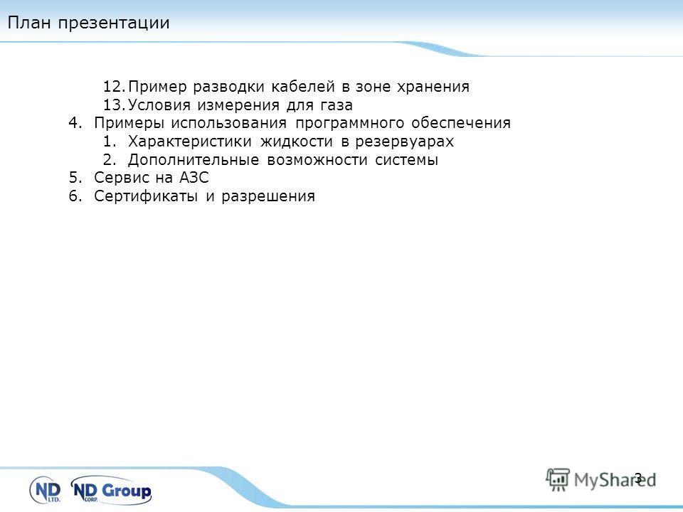 План презентации 3 12.Пример разводки кабелей в зоне хранения 13.Условия измерения для газа 4.Примеры использования программного обеспечения 1.Характеристики жидкости в резервуарах 2.Дополнительные возможности системы 5.Сервис на АЗС 6.Сертификаты и