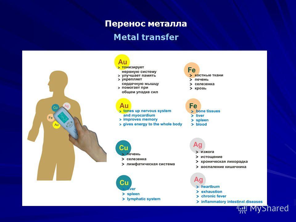 Перенос металла Metal transfer