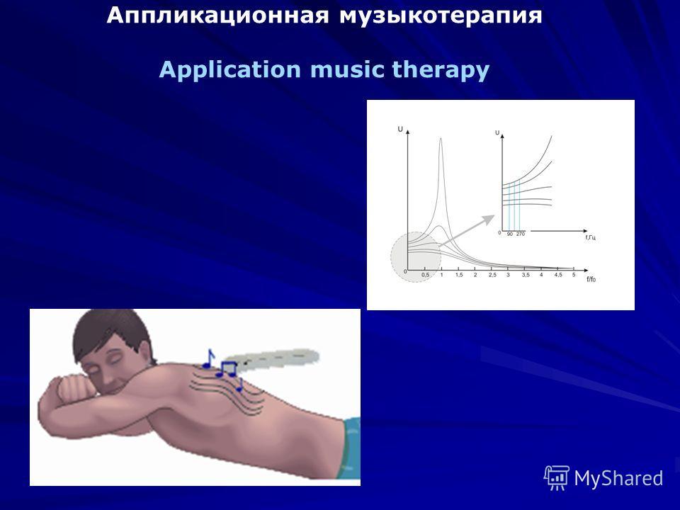 Аппликационная музыкотерапия Application music therapy