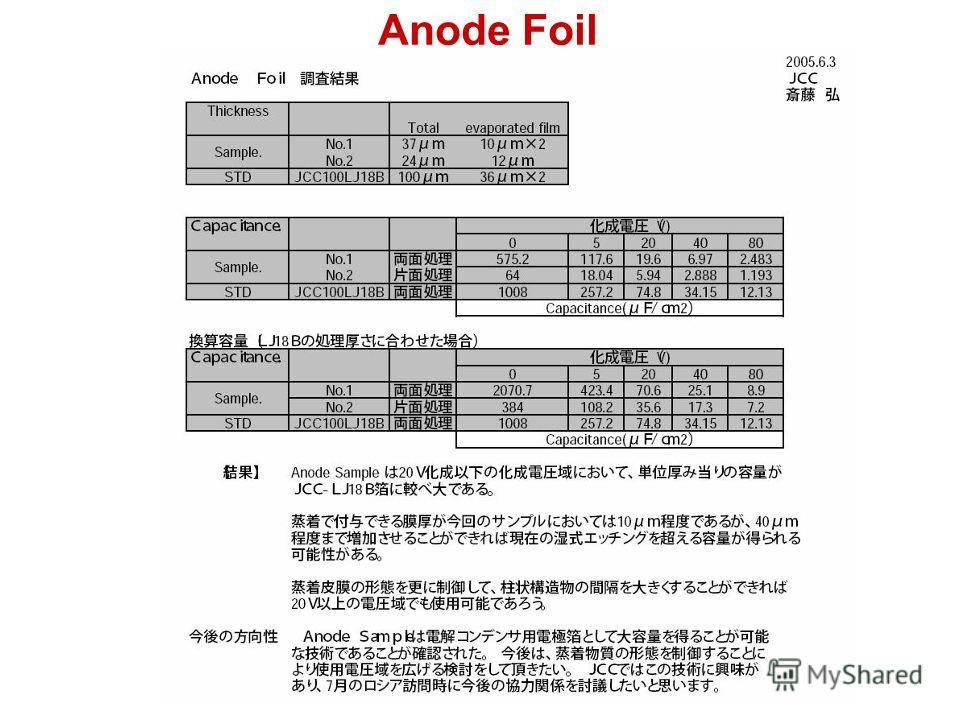 Anode Foil