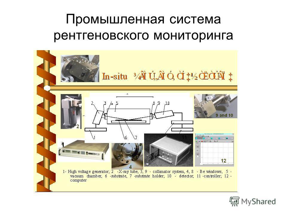 Промышленная система рентгеновского мониторинга