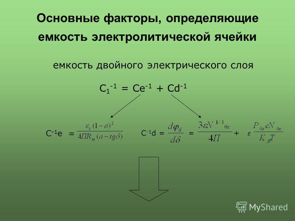 Основные факторы, определяющие емкость электролитической ячейки С 1 -1 = Се -1 + Сd -1 емкость двойного электрического слоя С -1 е = С -1 d = = +