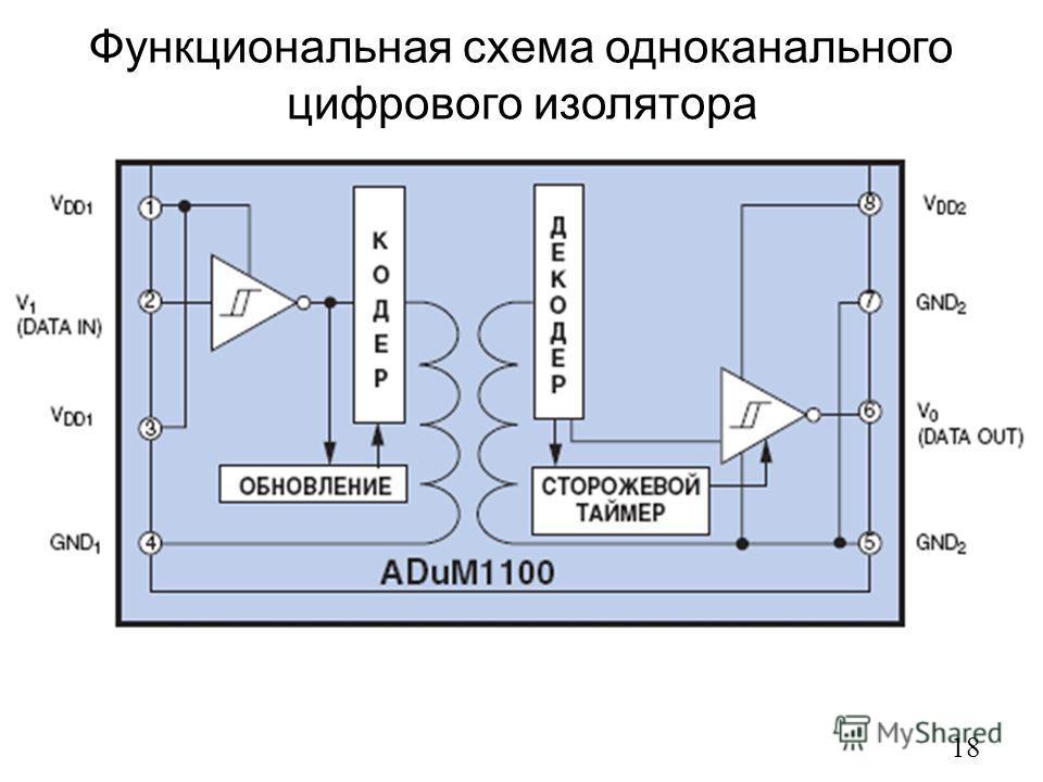 Функциональная схема одноканального цифрового изолятора 18