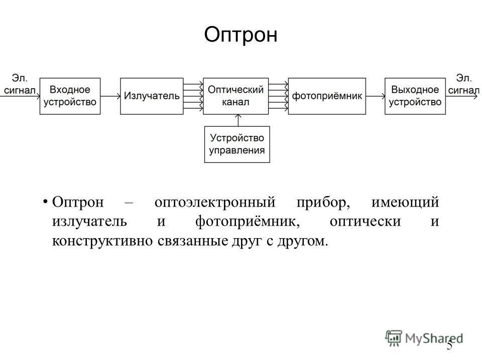 Оптрон 5 Оптрон