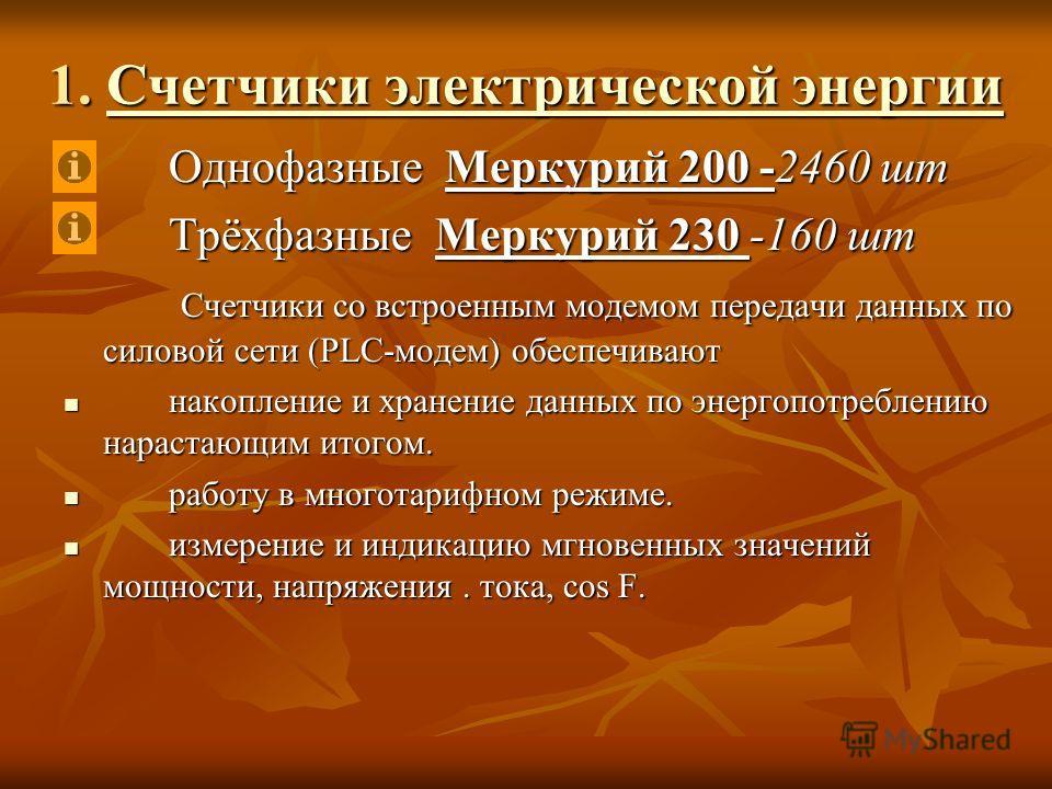 1. Счетчики электрической энергии Счетчики электрической энергииСчетчики электрической энергии Однофазные Меркурий 200 -2460 шт Однофазные Меркурий 200 -2460 шт Трёхфазные Меркурий 230 -160 шт Трёхфазные Меркурий 230 -160 шт Счетчики со встроенным мо