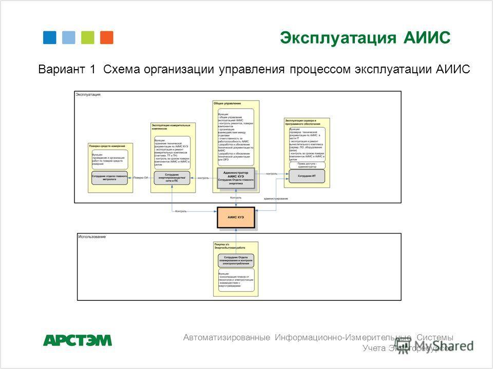 Вариант 1 Схема организации управления процессом эксплуатации АИИС Автоматизированные Информационно-Измерительные Системы Учета Энергоресурсов
