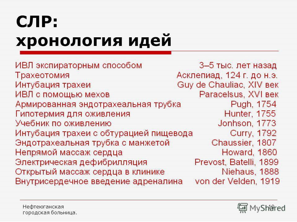 Нефтеюганская городская больница. 10 СЛР: хронология идей