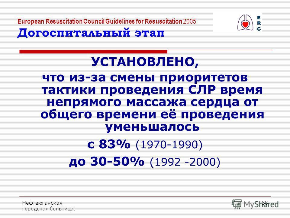 Нефтеюганская городская больница. 58 European Resuscitation Council Guidelines for Resuscitation 2005 Догоспитальный этап УСТАНОВЛЕНО, что из-за смены приоритетов тактики проведения СЛР время непрямого массажа сердца от общего времени её проведения у