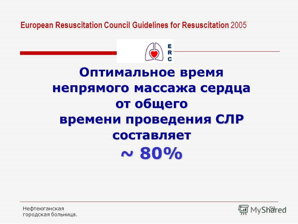 Нефтеюганская городская больница. 59 European Resuscitation Council Guidelines for Resuscitation 2005 Оптимальное время непрямого массажа сердца от общего времени проведения СЛР составляет ~ 80%