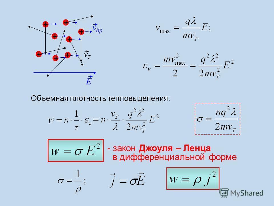 Е vТvТ v др Объемная плотность тепловыделения: - закон Джоуля – Ленца в дифференциальной форме