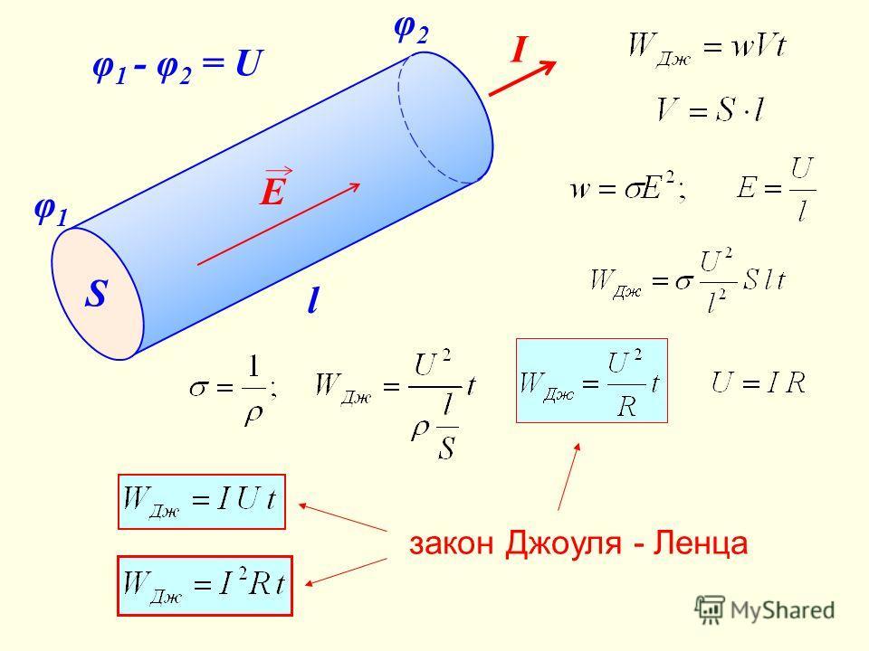 φ1φ1 φ2φ2 l I S E φ 1 - φ 2 = U закон Джоуля - Ленца