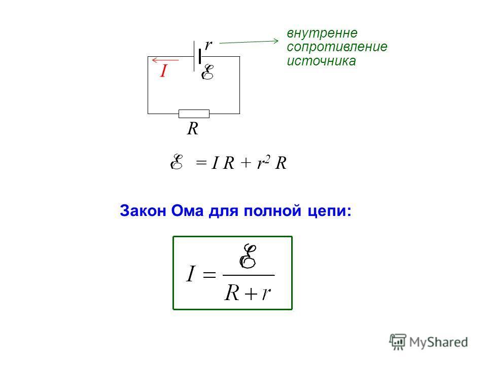 R I Закон Ома для полной цепи: r внутренне сопротивление источника